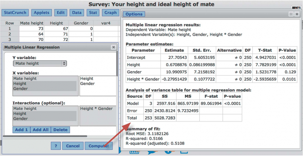 how to learn regression analysis