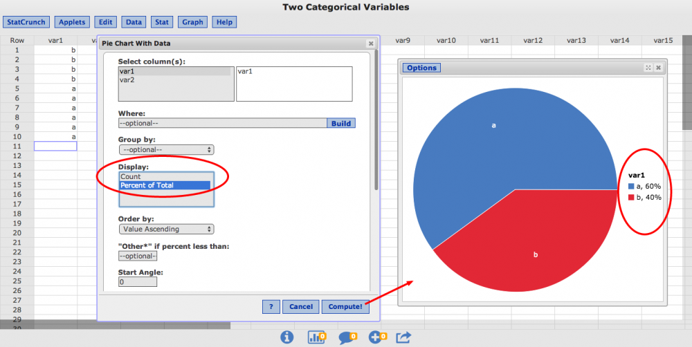 Creating Pie Charts From Raw Data